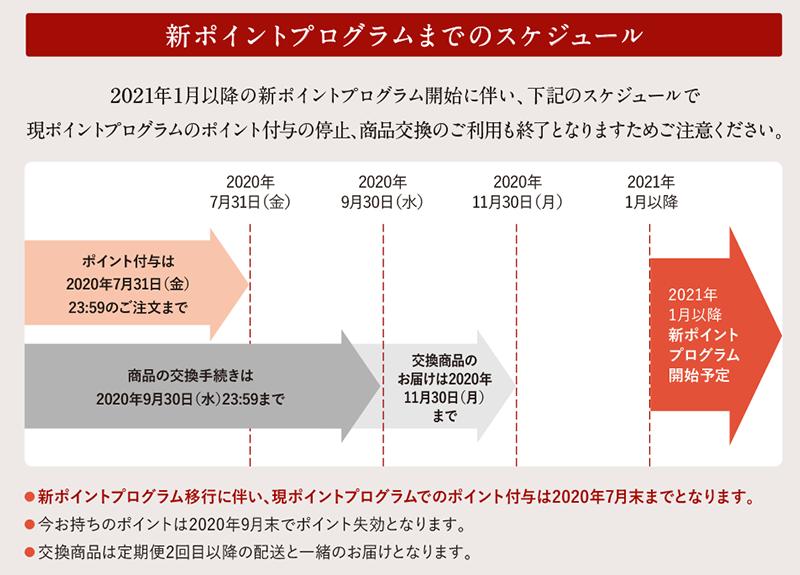 図:ポイントサービス切替スケジュール